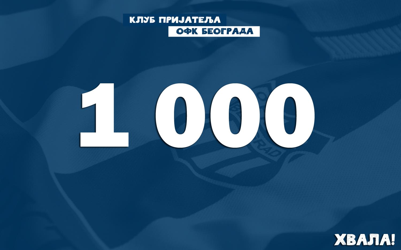1000 пратилаца на Фејсбуку, хвала!
